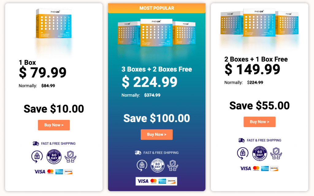 phen24 pricing