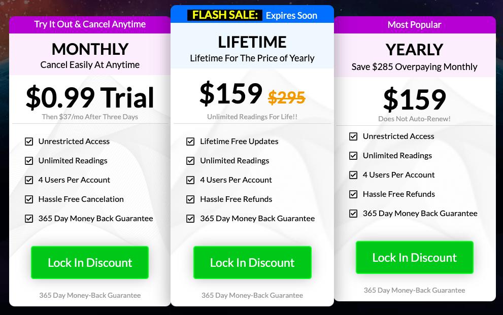 biorhythm pricing