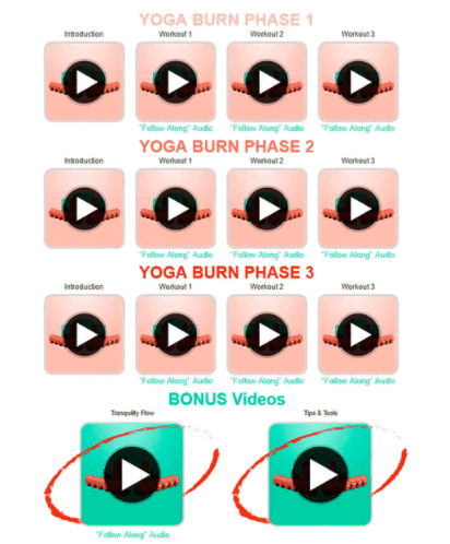 yoga burn program
